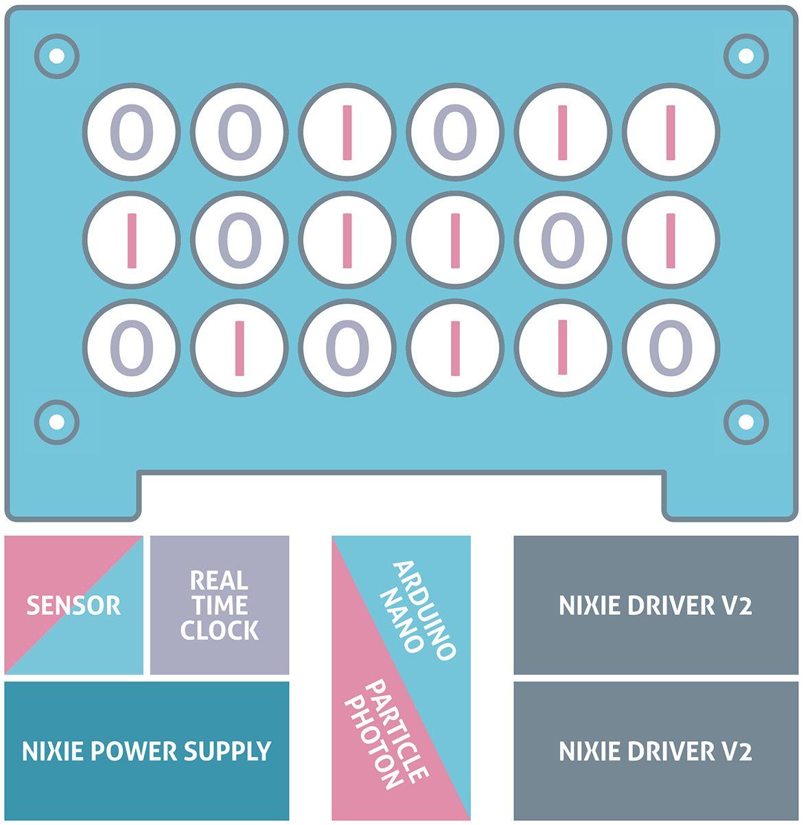 IN-2 Binary Nixie Clock Diagram